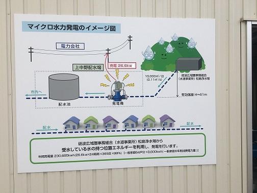 砺波市上中野配水場マイクロ水力発電のイメージ図