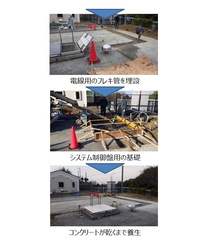 神戸市藤原配水場 マイクロ水力発電工事
