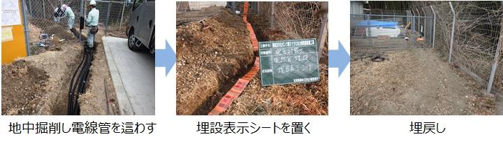 マイクロ水力発電工事 電線管の敷設