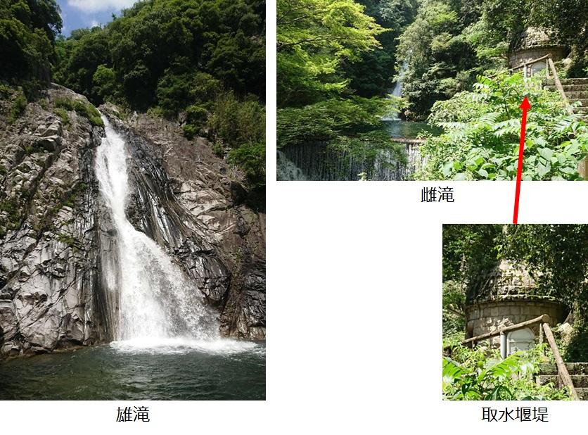 神戸市水道の源泉