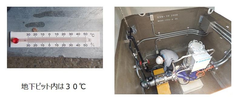 長岡京市北ポンプ場発電機地下ピットは30℃