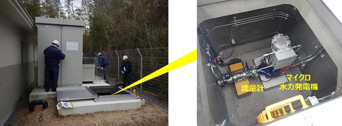 長岡京市マイクロ水力発電所の発電機と流量計