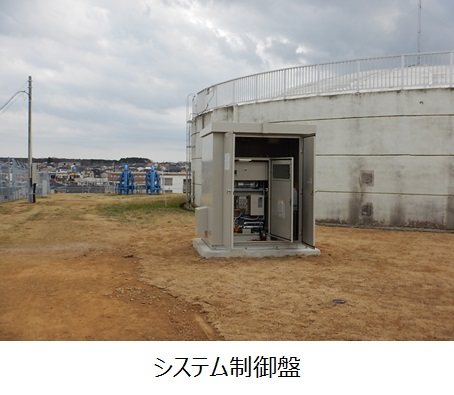 中台浄水場マイクロ水力発電所システム制御盤