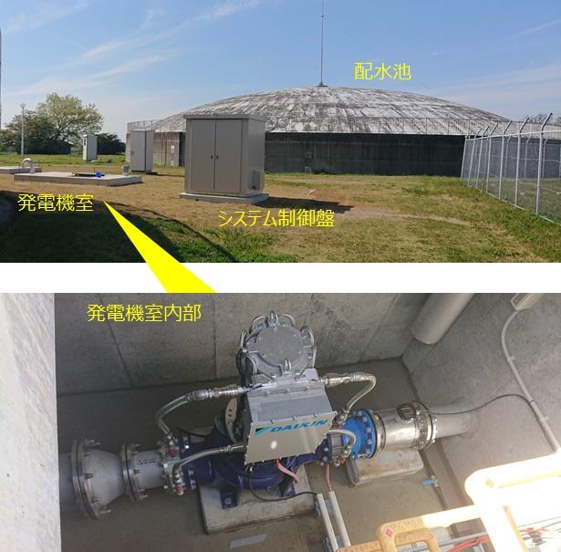 木更津市中台浄水場マイクロ水力発電所