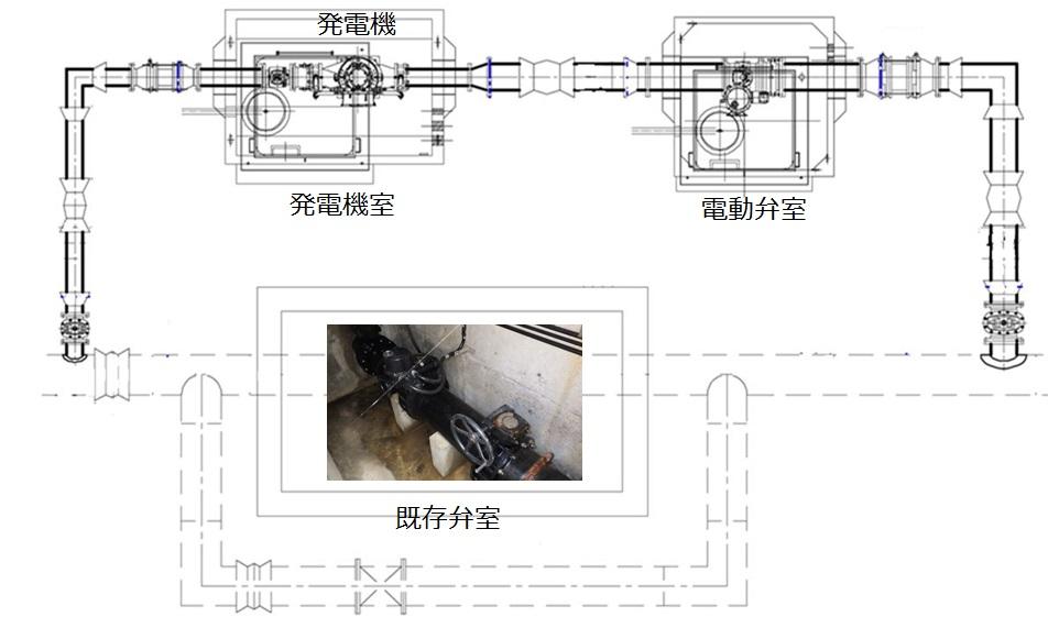 西奈配水場マイクロ水力発電所イメージ