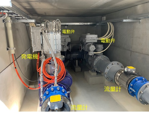 豊田市高岡配水場マイクロ水力発電所のピット内部の様子