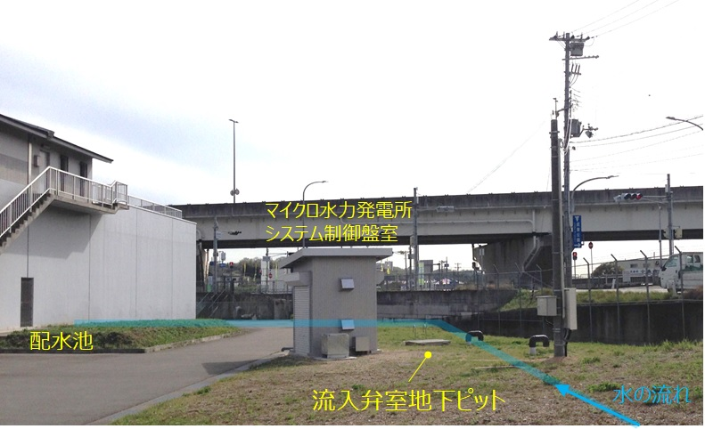 神戸市福谷中層配水池マイクロ水力発電所