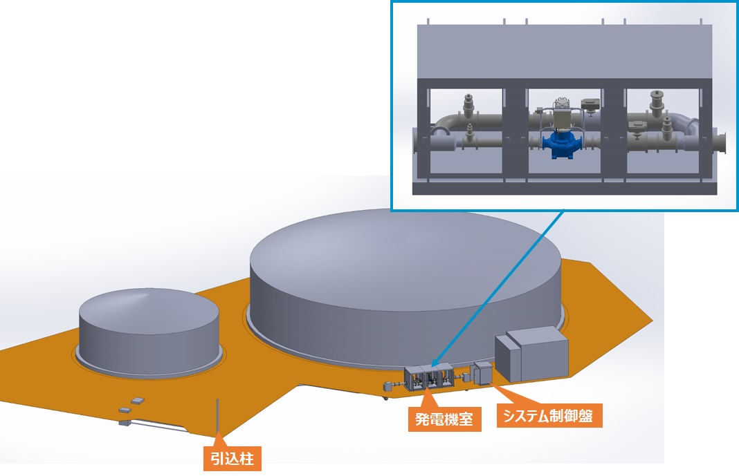 浅麓水道企業団追分調整池マイクロ水力発電所完成イメージ