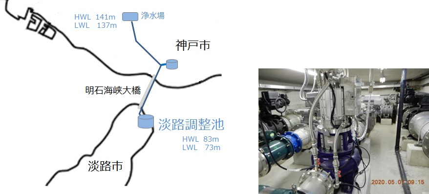 淡路調整池は本州から送水