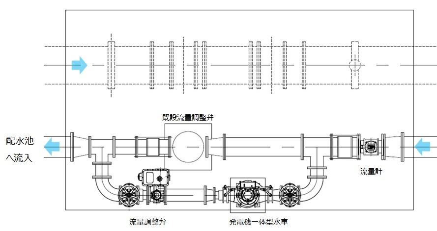 上田子配水池マイクロ水力発電システム