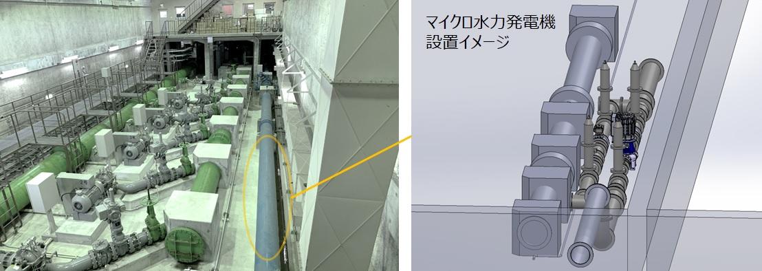 下般若配水場マイクロ水力発電所の設置イメージ
