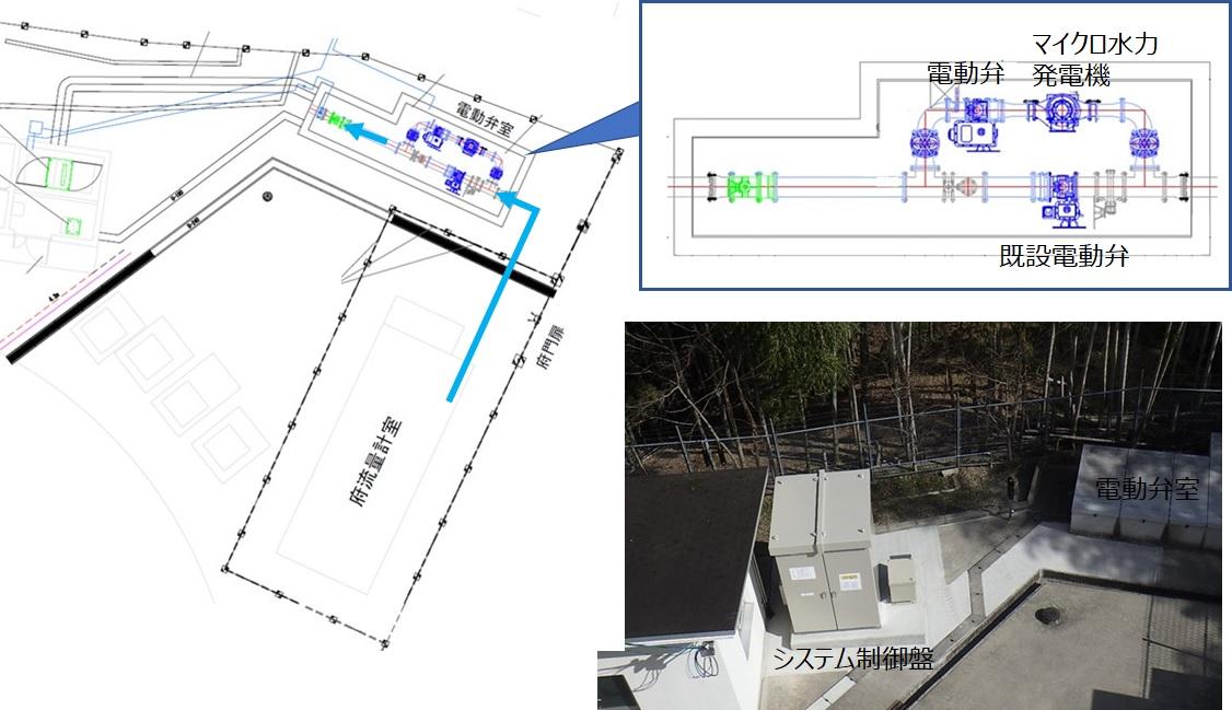 長岡京市東配水池マイクロ水力発電所の位置