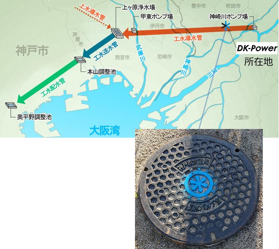 神戸市工業用水流路