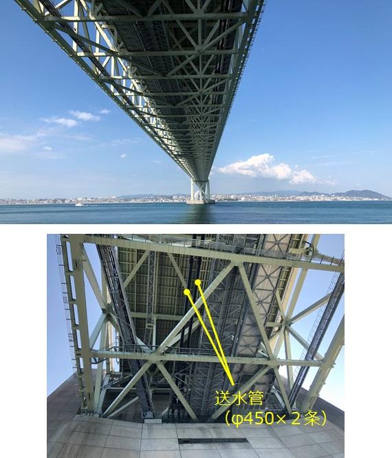 明石海峡大橋には2条の送水管