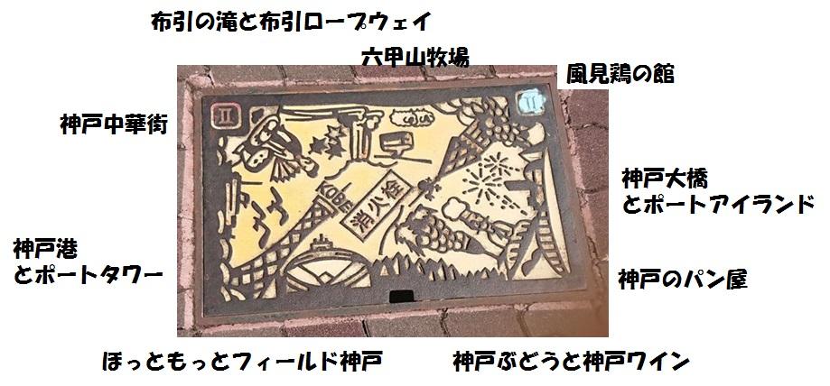 神戸市消火栓蓋