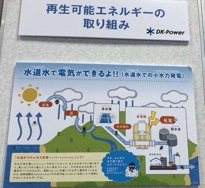 京都環境フェスティバル 水道での水力発電