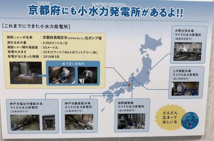 京都環境フェスティバル 京都府内の導入事例
