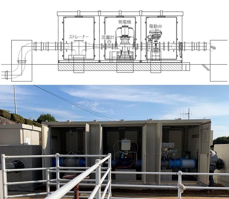 宮川浄水場マイクロ水力発電システム2