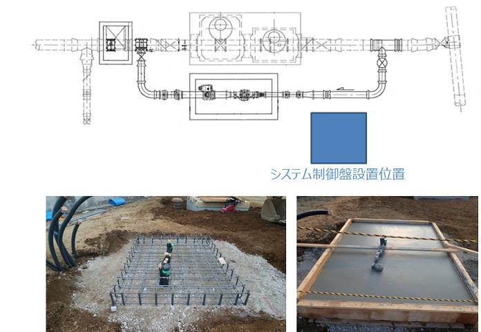 中台浄水場マイクロ水力所でのシステム制御盤設置位置