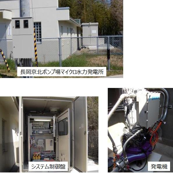長岡京市北ポンプ場マイクロ水力発電所