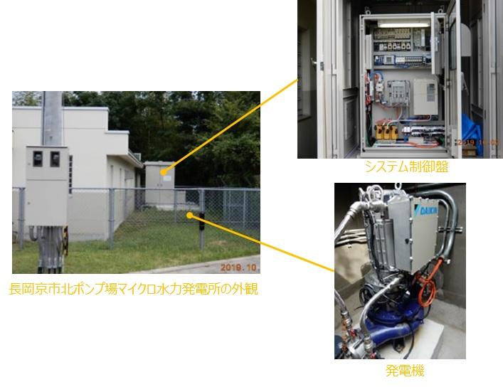 長岡京市北ポンプ場マイクロ水力発電所のようす(18ヵ月)