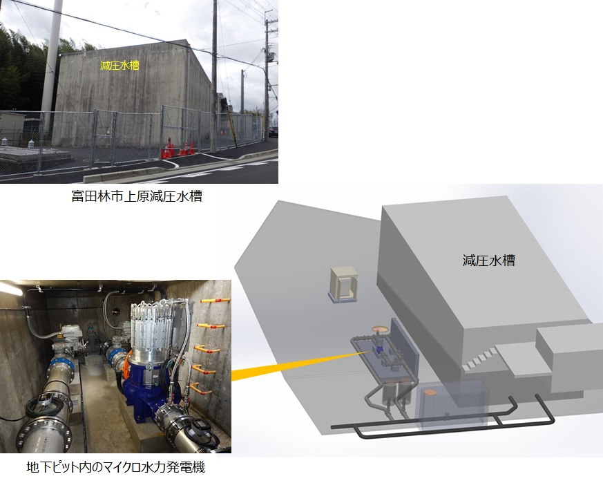 富田林市上原減圧水槽マイクロ水力発電所