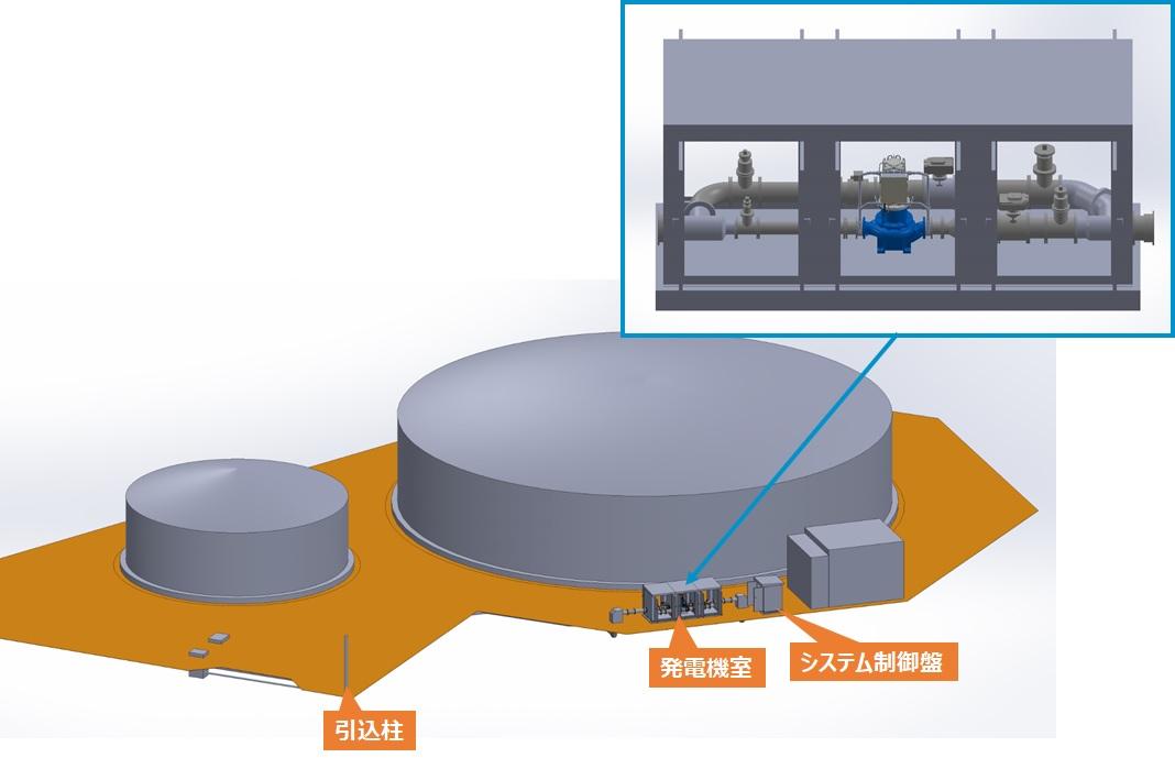 追分調整池マイクロ水力発電所の設置イメージ