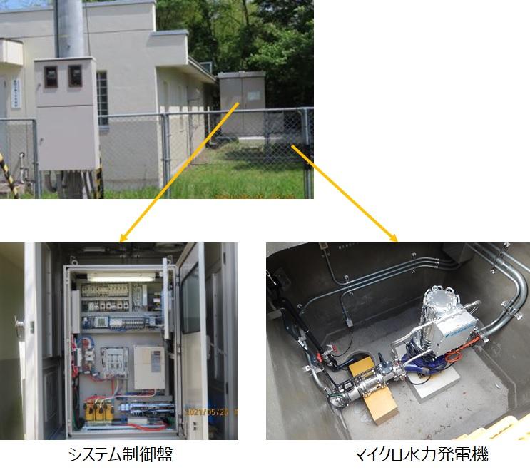 長岡京北ポンプ場マイクロ水力発電所のようす