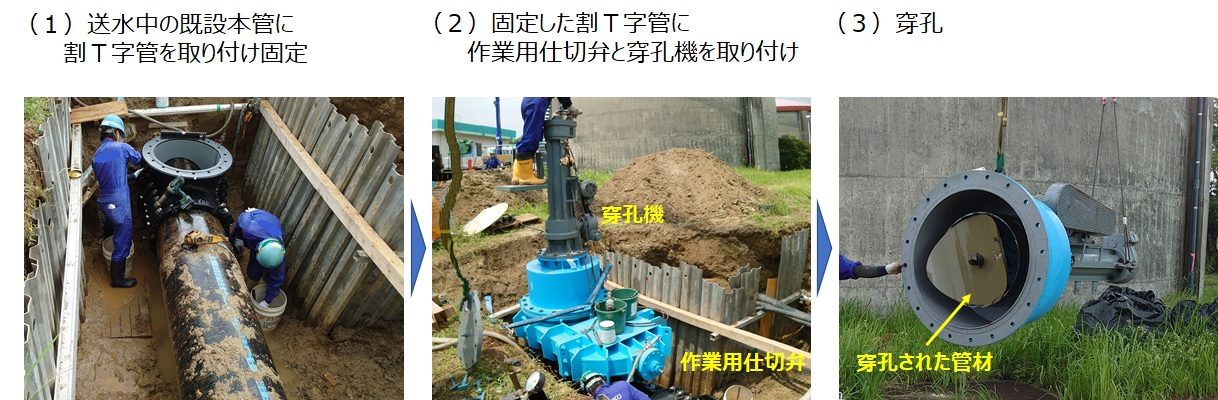 一ツ木配水場マイクロ水力発電所の不断水ストッパー取付工事(1)
