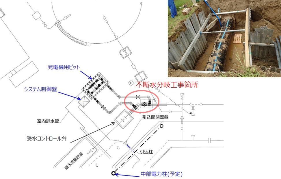 一ツ木配水場マイクロ水力発電所の不断水分岐工事箇所