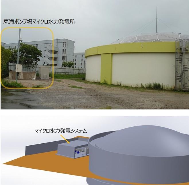 東海ポンプ場マイクロ水力発電所のようす