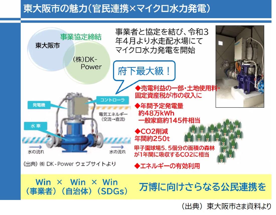 東大阪市官民連携事例としての水走配水場マイクロ水力発電事業